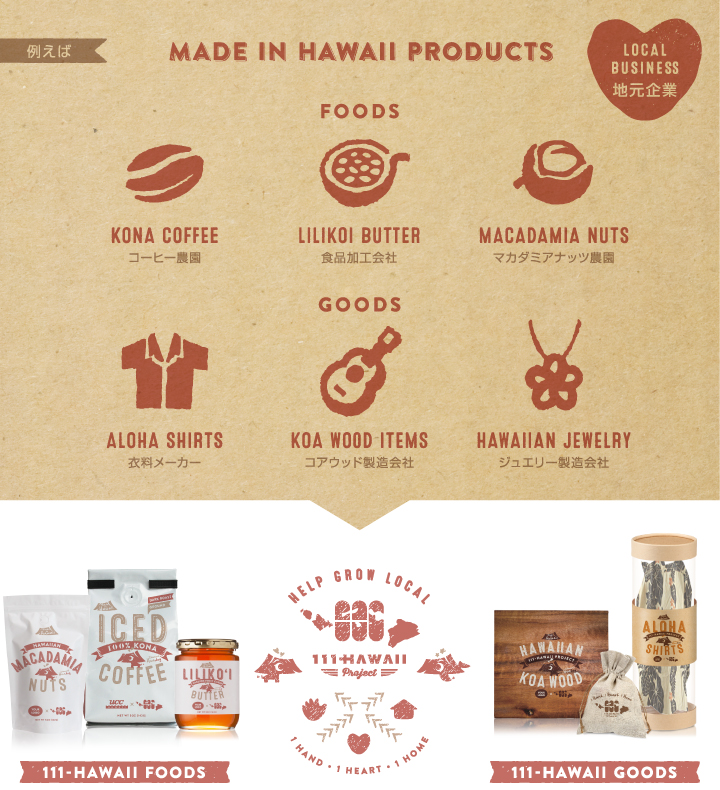 Made in Hawaii Products JPN