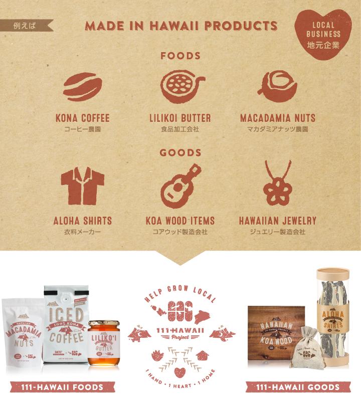 Made in Hawaii Products JPN